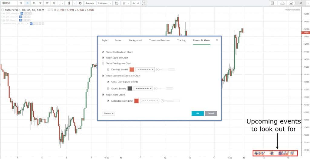 TradingView Review Why I switched to Tradingview from MT4