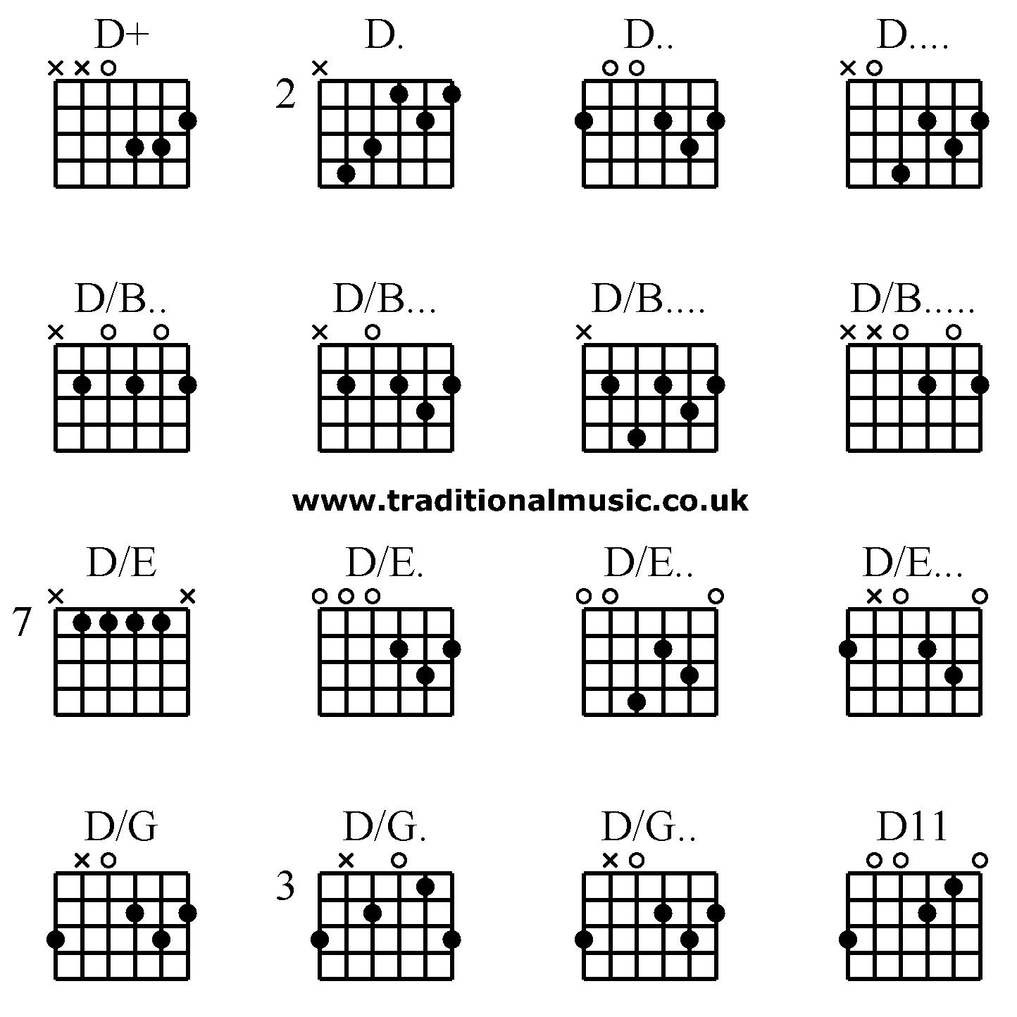 chord gallery