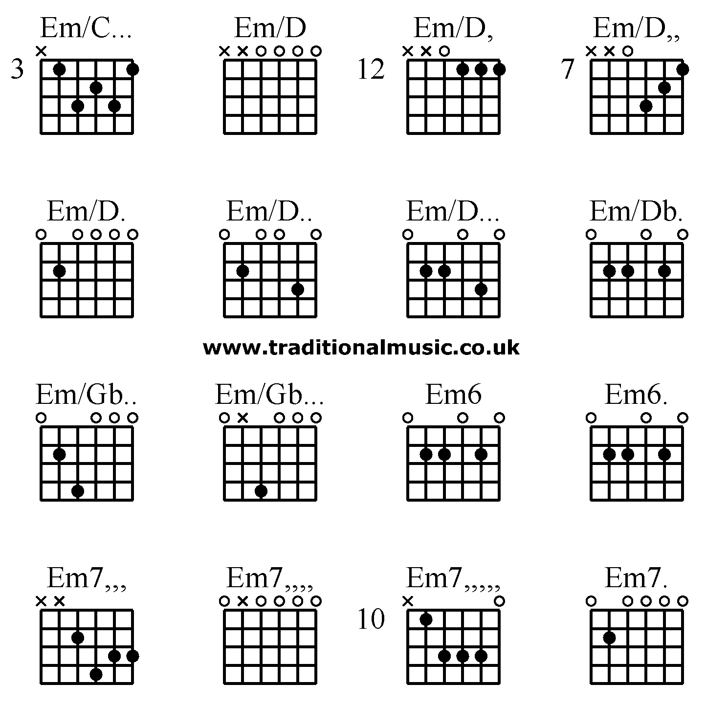 Guitar chord d major choice image guitar chords examples d guitar chords image collections guitar chords examples d13 chord guitar chords advanced em c em hexwebz Gallery