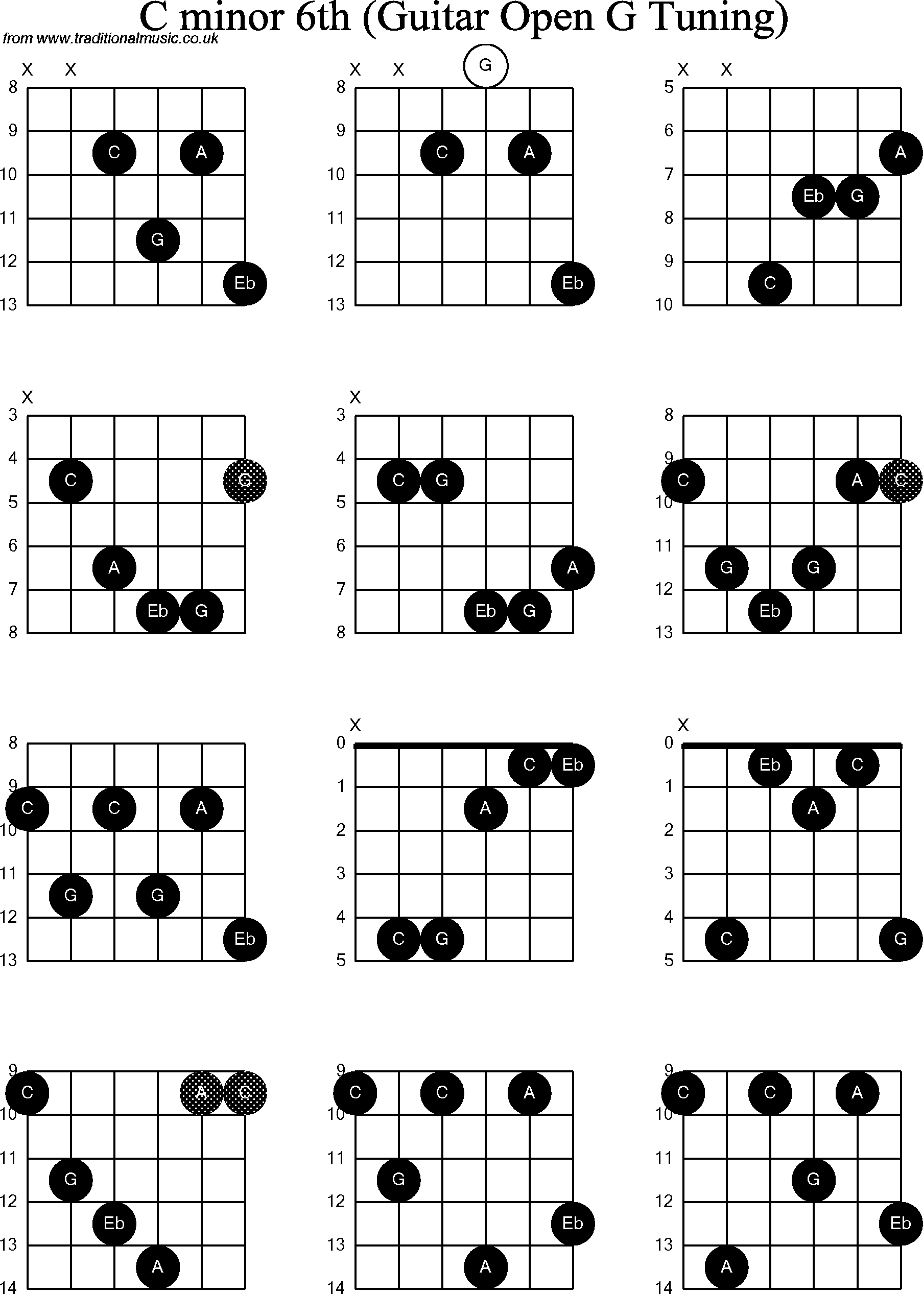 chord diagrams for dobro g