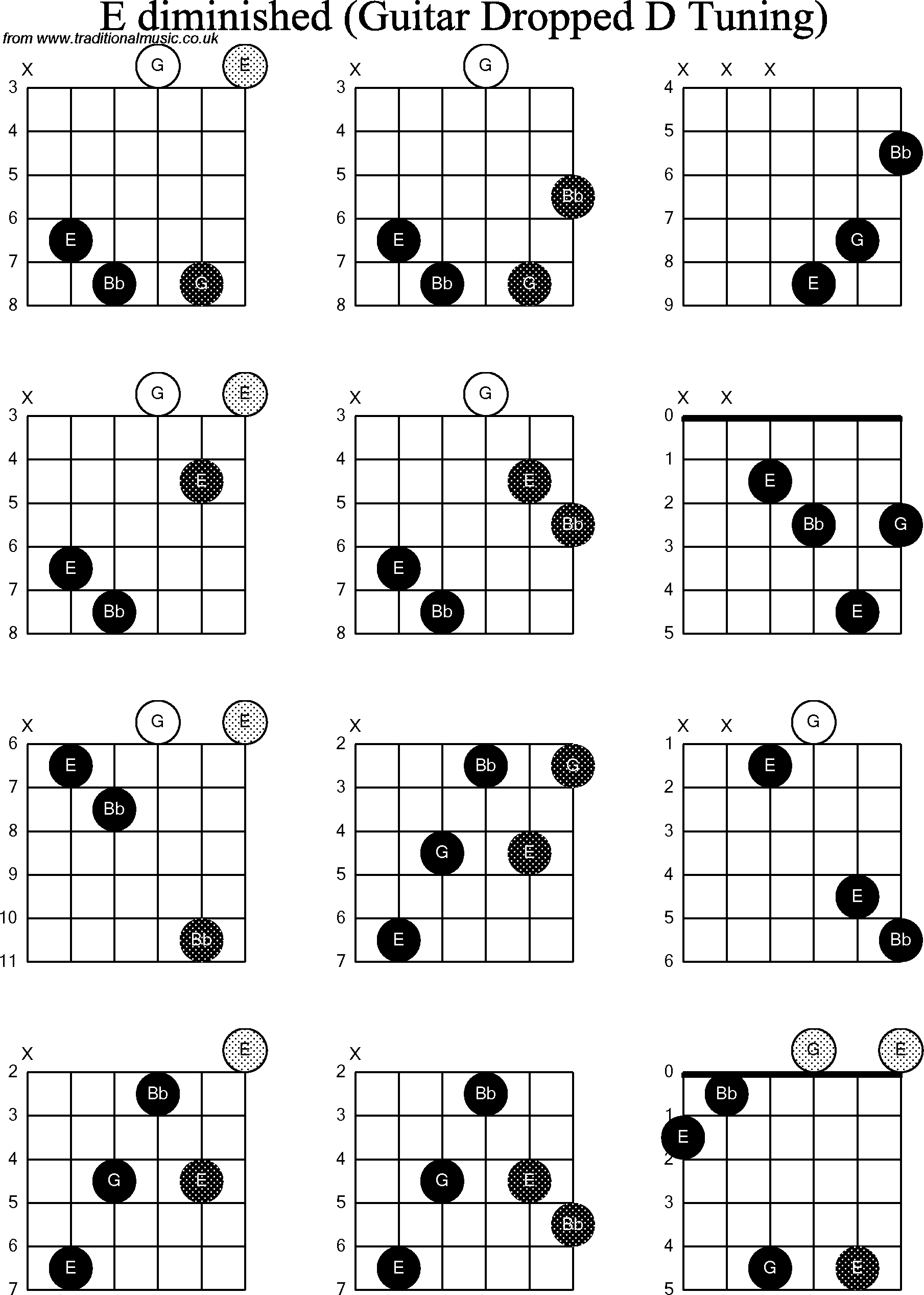 Bb guitar chord images guitar chords examples b flat 7 chord guitar image collections guitar chords examples christmas chords 2015confession e chord guitar hexwebz Image collections