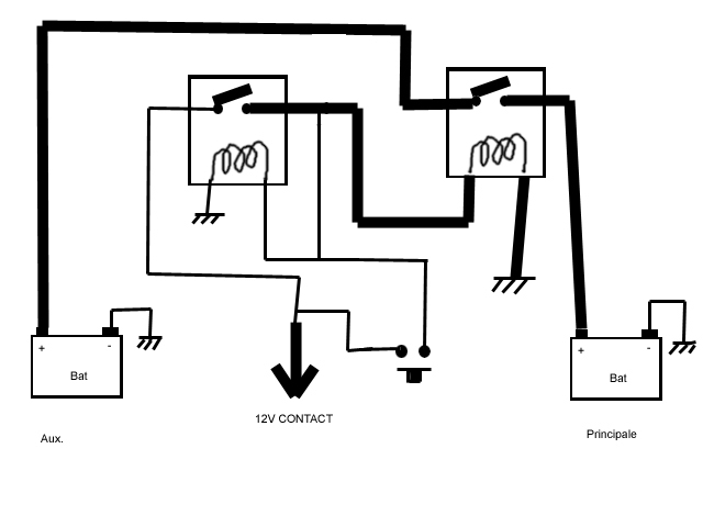 furniture schema cablage