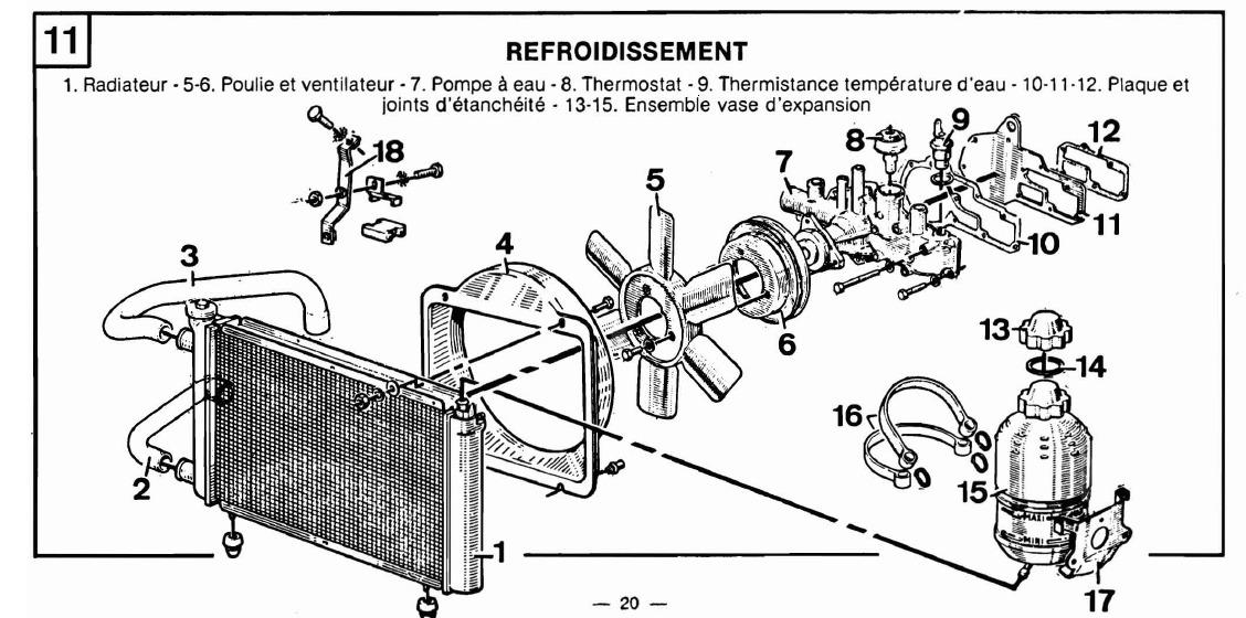 schema moteur renault trafic