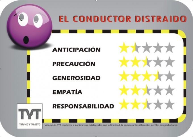 Conductor distraído TYT
