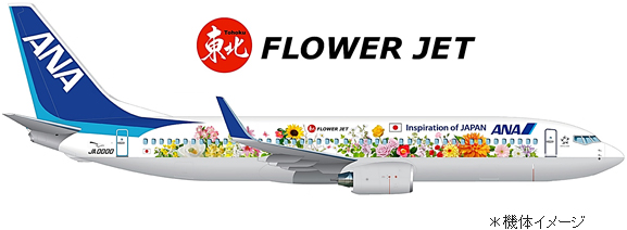 flowerjet