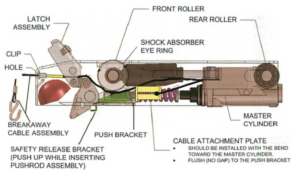 boat trailer wiring diagram electric brakes