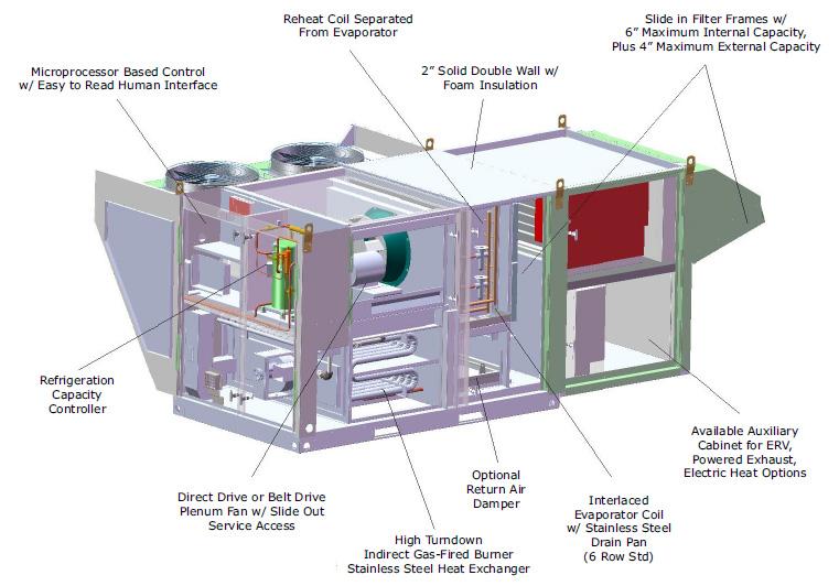 Indoor Air Handling Unit Diagram Wiring Schematic Diagram