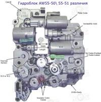 Различия конструкции гидроблока AW55-50 \51