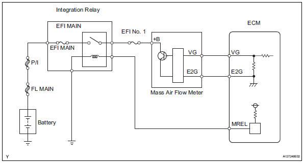 Toyota RAV4 Service Manual Mass or volume air flow circuit