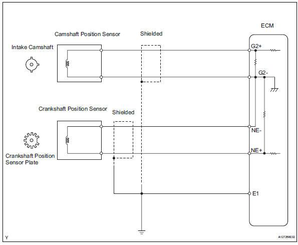 Toyota RAV4 Service Manual Crankshaft position sensor \