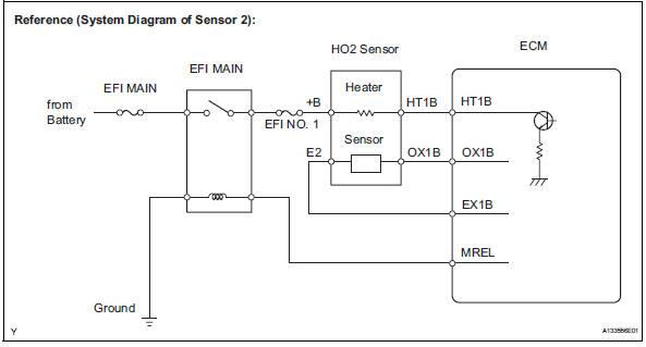 Toyota RAV4 Service Manual Oxygen sensor circuit - Diagnostic