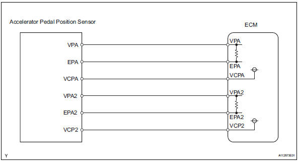 Toyota RAV4 Service Manual Throttle / pedal position sensor