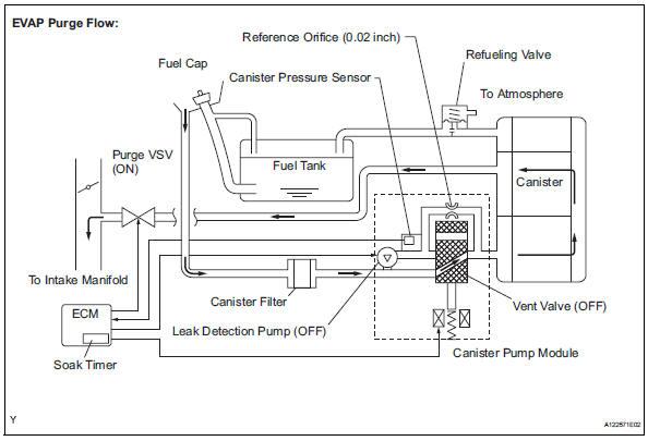 rav4 engine compartment diagram