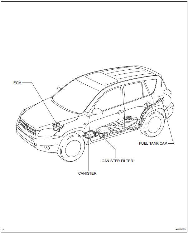 2009 subaru tribeca wiring diagram