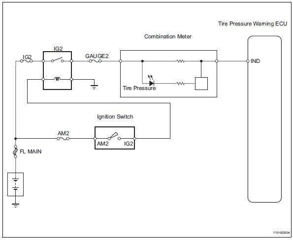 Tire Pressure Diagram Wiring Diagram