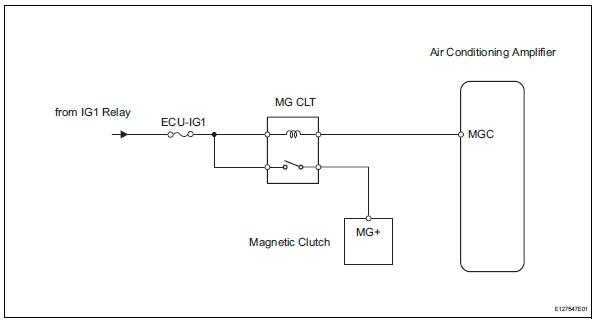 Toyota RAV4 Service Manual Compressor circuit - Diagnostic trouble