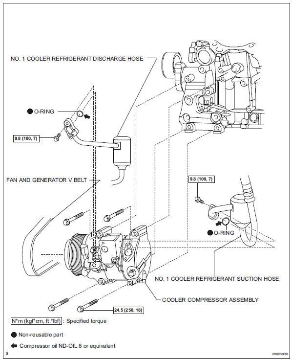 toyota tacoma fuse diagram