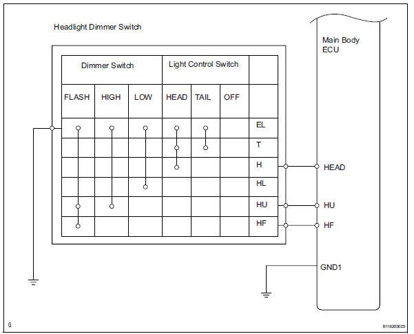 Toyota RAV4 Service Manual Headlight (hi-beam) circuit - Data list