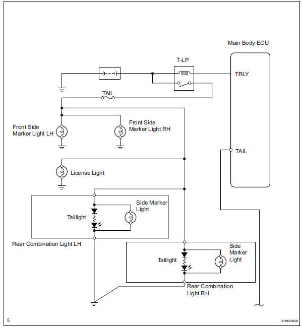 Toyota RAV4 Service Manual Taillight relay circuit - Data list
