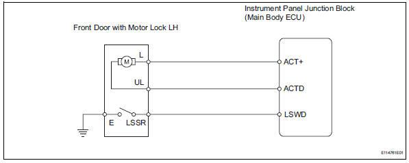 Toyota Door Lock Wire Diagram Wiring Diagram