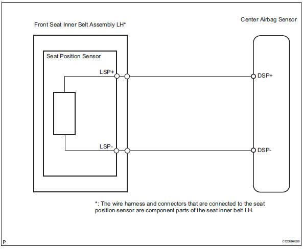 Toyota RAV4 Service Manual Seat position airbag sensor circuit