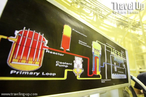 16a. bataan nuclear power plant reactor room
