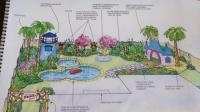 Garden Design: Garden Design with Video My Yard Goes ...