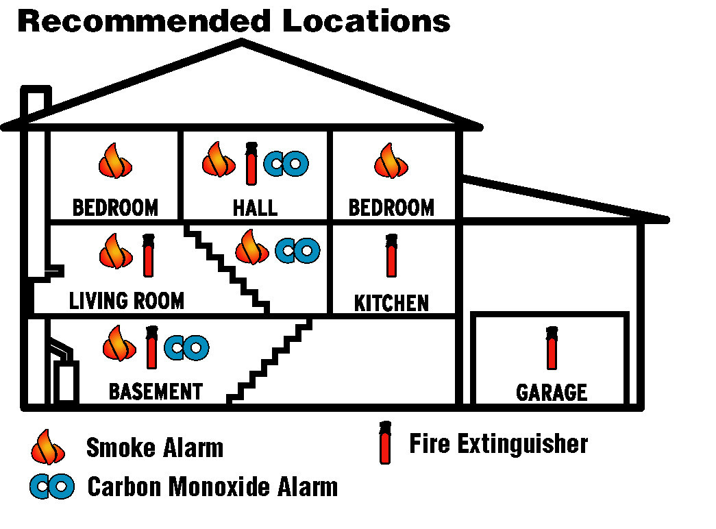 nec smoke detector placement diagram