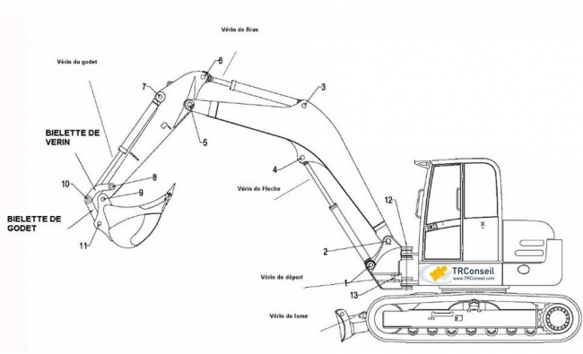 terex schema moteur electrique pour