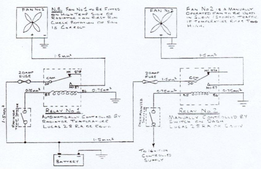 Tr8 Wiring Diagram manual guide wiring diagram