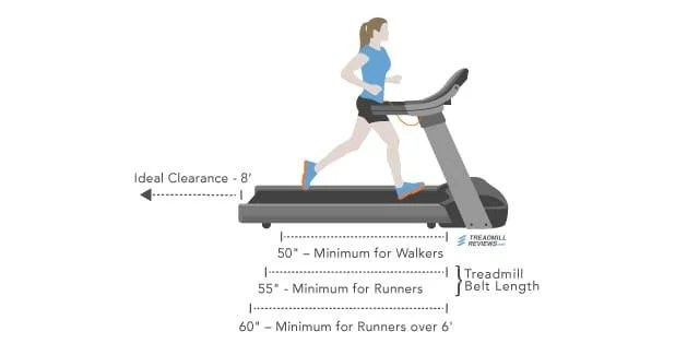 Treadmill Buying Guide 2018 TreadmillReviewsnet