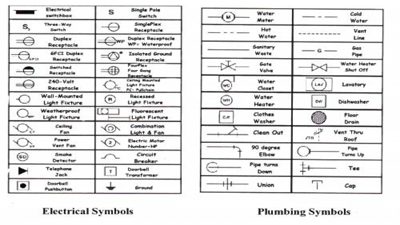 electrical drawing and symbols