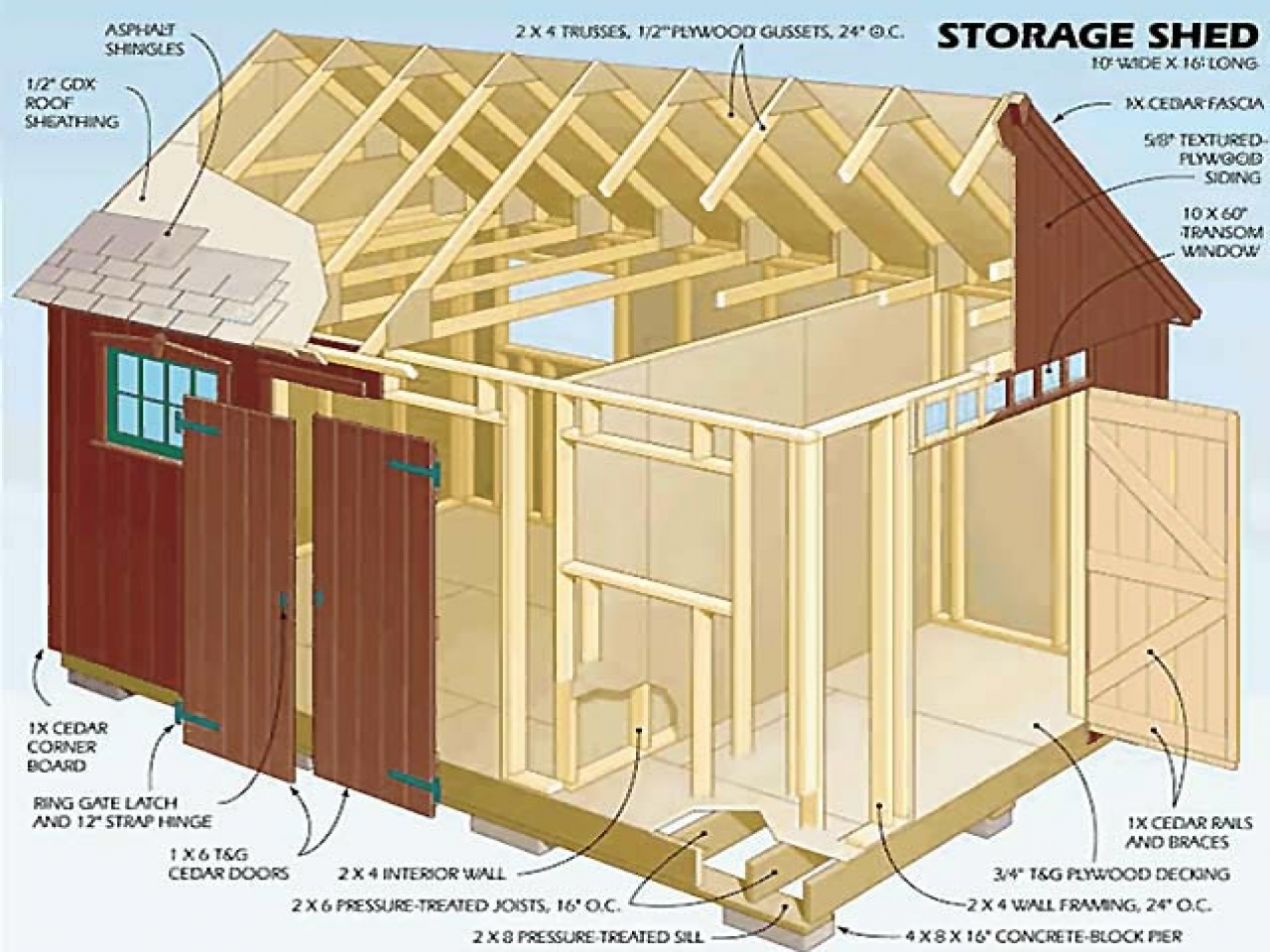 SaveEnlarge · Wood Shed Plans And Instructions Storage ... & Diy Storage Shed Plans - Listitdallas