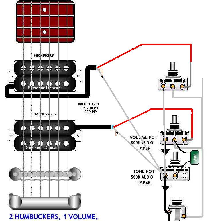 Humbucker Strat Schematics Wiring Diagram