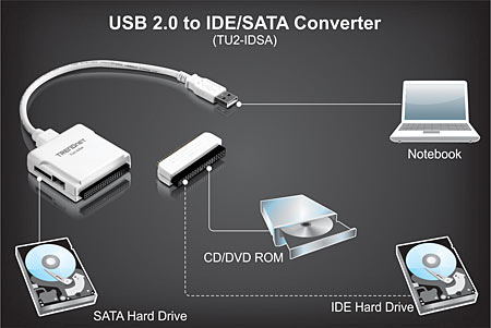 connect ide to usb cable wiring diagram products tu idsa usb to sata