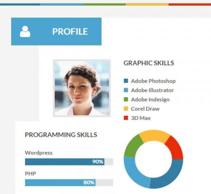 Trendy Resumes - Get an Online Web Resume