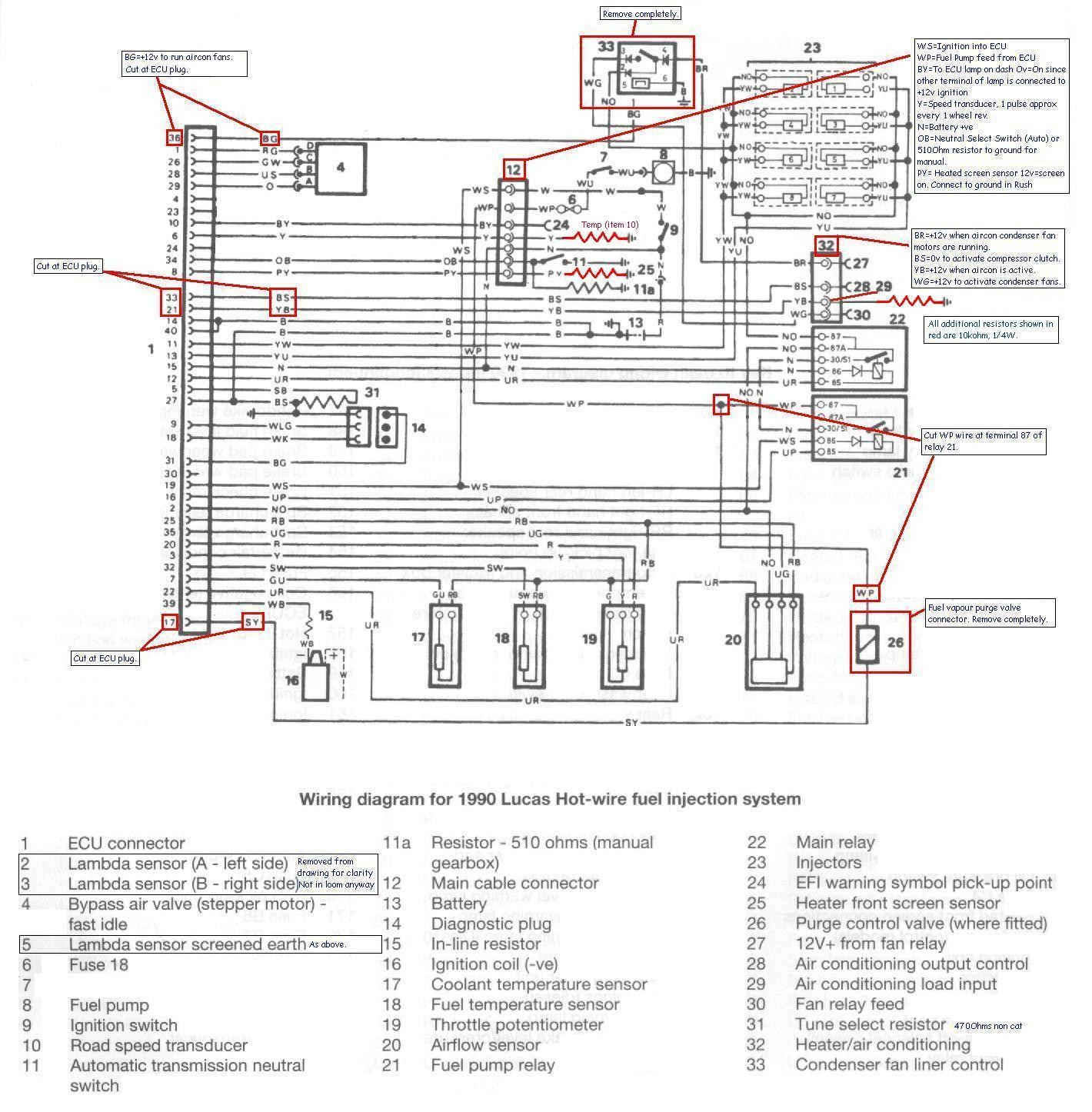 range rover vogue wiring diagram