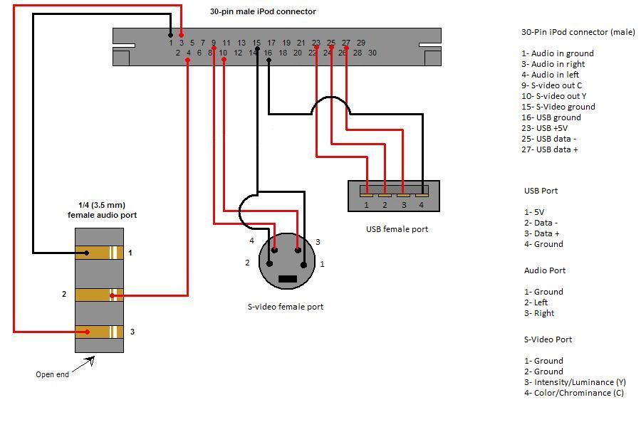 Ipod Audio Wiring Wiring Diagram