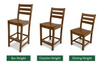 Get the Height Right: Dining vs. Counter vs. Bar Height ...