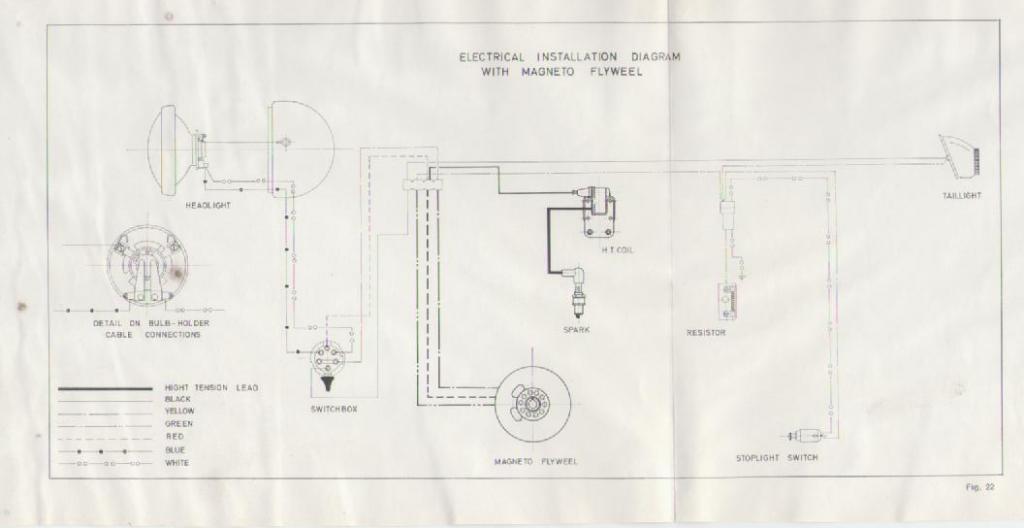 bultaco alpina wiring diagram