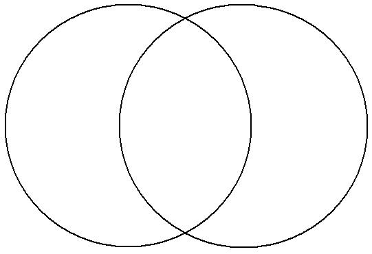 venn diagram manufacturing