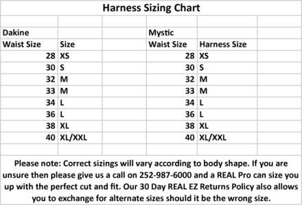 harness size - Heartimpulsar