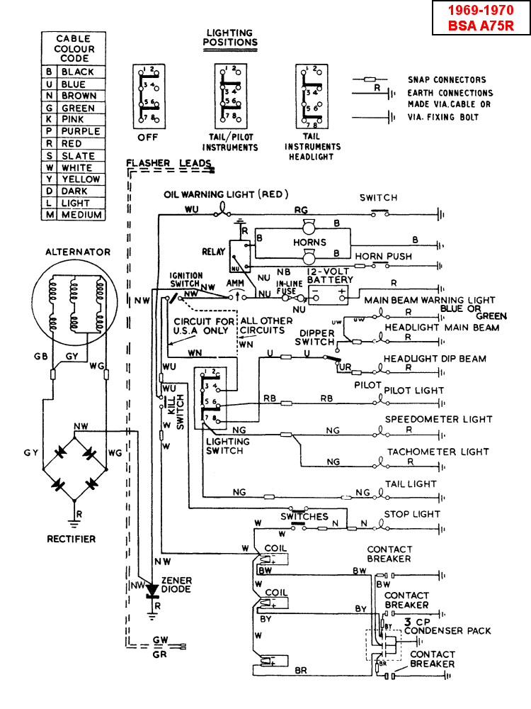 wiring diagram 69 bsa a65