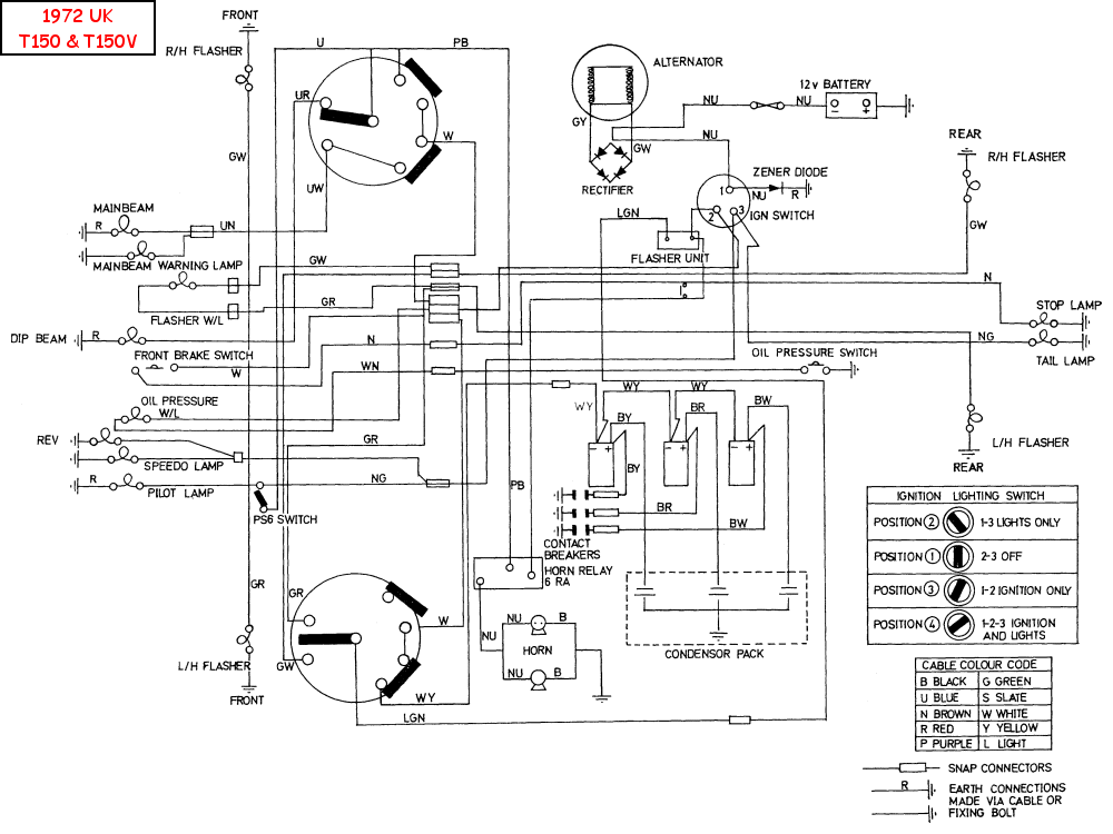 triumph positive ground wiring diagram