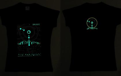 Tripleview Art Tm Uv Blacklight Fluorescent Glow In The
