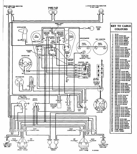 ignition switch wiring diagram for a tr3