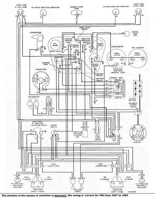 1959 Triumph Tr3 Wiring Diagram Wiring Schematic Diagram