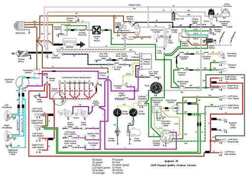 1978 Triumph Spitfire Wiring Diagram Wiring Diagram