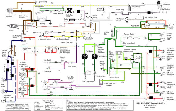 1973 Tr6 Wiring Diagram - Wiring Diagrams Wire