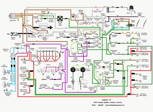 Mgb Wiring Diagram Uk As Well As 1974 Mgb Starter Wiring Diagram As